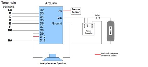 adding resistor to headphone audio how to connect arduino to headphone arduino stack exchange