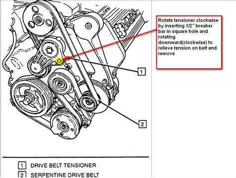 how to replace a serpentine belt toronto star timing for a 2000 cadillac deville north star engine diagram car interior design
