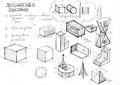 design practice journal 54 best images about product design sketching on pinterest