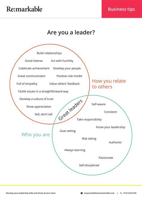 5 hidden qualities of a great leader priotime