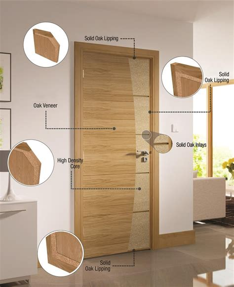 Oak Door Lipping Example
