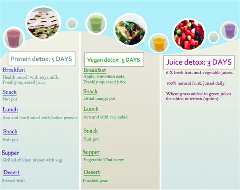 3 Day Detox Plan South Africa by Quot Louw S Quot Detox Delivery Cape Town