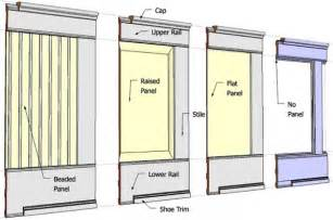 Standard Height For Wainscoting In Bathroom Board And Batten Panel Inspirations And Tutorials