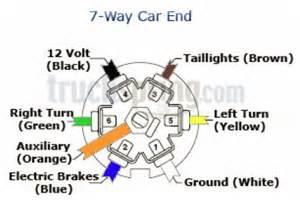 peterbilt heater wiring diagram get free image about wiring diagram