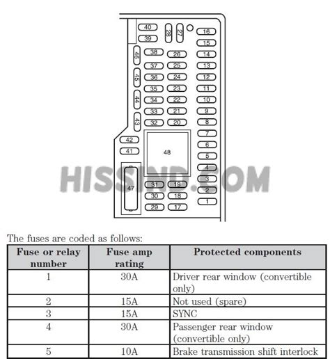where is the fuse box in a 2014 gmc html autos post 2014 mustang v6 fuse box interior 33 wiring diagram