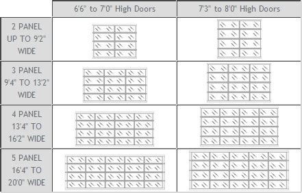 standard garage door sizes standard heights and weights door height calculating door sizes u0026 understanding