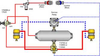 Typical Air Brake System Diagram Sealco Commercial Vehicle Products Air System Piping