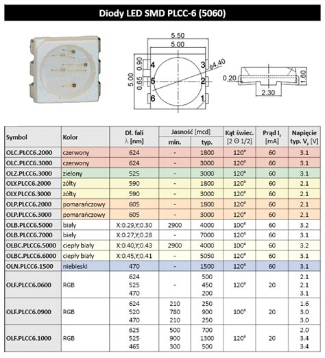 led dioda datasheet 5050 5060 plcc6 smd led wholesale electronic components micros cracow