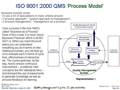 iso 9001 process flowchart 28 images of iso qms process map template in excel