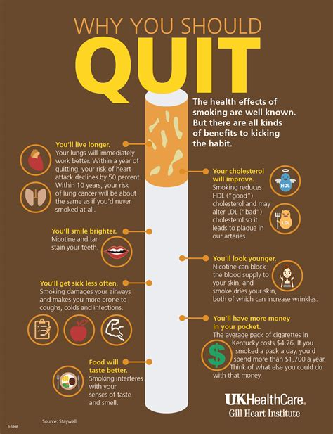 quit smoking benefits men how to small penis why you should quit smoking uk healthcare