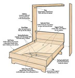 Designs For Building Bunk Beds by Murphy Bed Woodsmith Plans