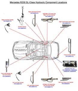 help me r230 trunk lid drive cylinder mbworld org forums