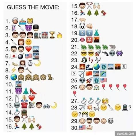 guess the emoji film and girl can you guess the movie conservamom