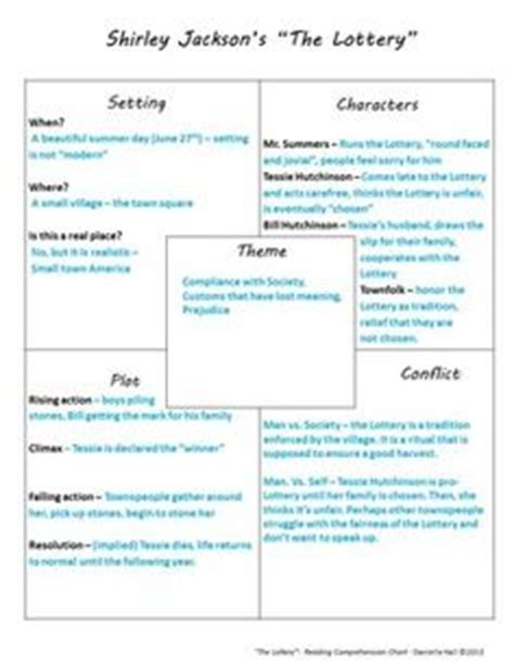 inferencing chart inference chart autism
