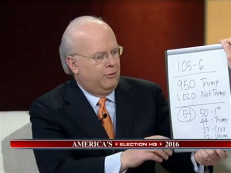 Thats So Karl by Rove On Being Mathematically Eliminated For