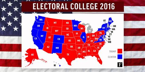 2016 presidential endorsement poll results united auto beyond the electoral college the bull elephant