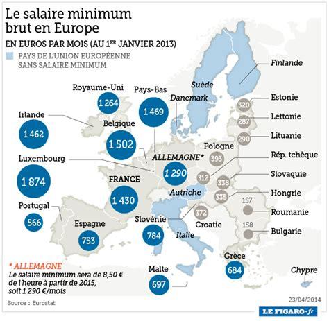 salaire minimum espagne 2016 les suisses se prononceront bient 244 t sur un smic 224 3240 euros