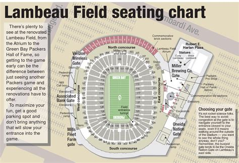 seating chart lambeau lambeau field seating diagram lambeau field seating