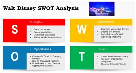 Best Swot Analysis Templates For Powerpoint Best Swot Analysis Template