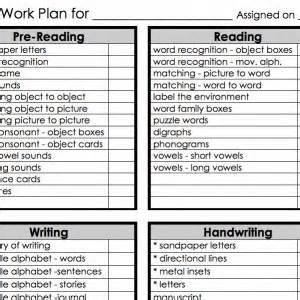 montessori lesson plan template montessori lesson plans images frompo
