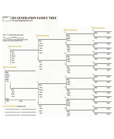 11 generation family tree template 28 11 generation family tree template 28 11 generation