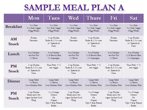 the 25 best diabetic meal plan ideas on pinterest diabetes diet