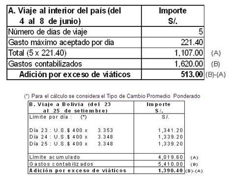 fecha y lugar de cobro asignacion febrero 2016 fecha de cobro mes octubre salario x hijo cronograma de