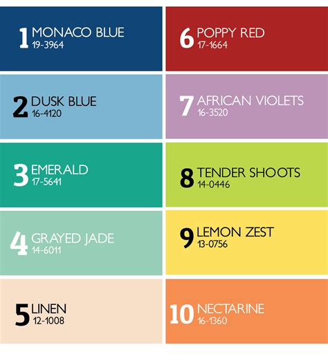 color palette pantone josephs 2013 top colors by pantone