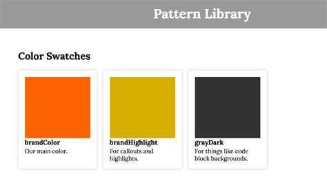 pattern library definition the can do s of codepen projects chandler web design