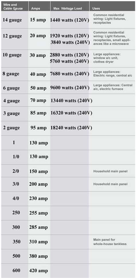 house wiring size readingrat net