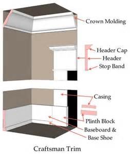 craftsman style trim details craftsman trim dream home pinterest
