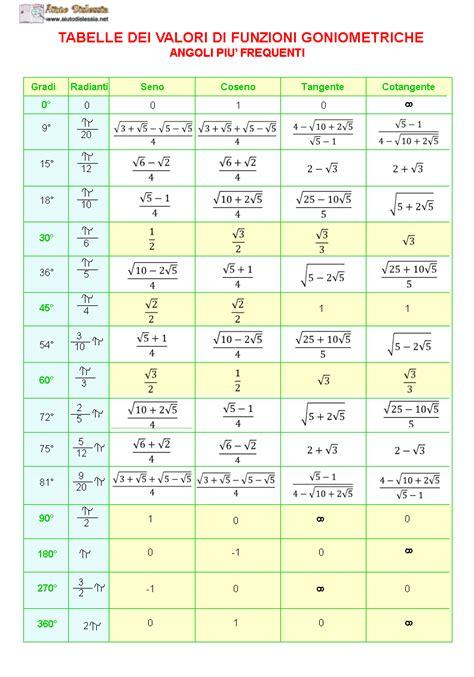 tavole logaritmiche pdf goniometria ist superiore aiutodislessia net