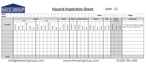 Rack Safety Inspection by Rack Inspection News Keep Up To Date With All Things
