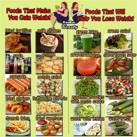 4 vegetables that cause weight gain 9 best images about food to help me lose weight on