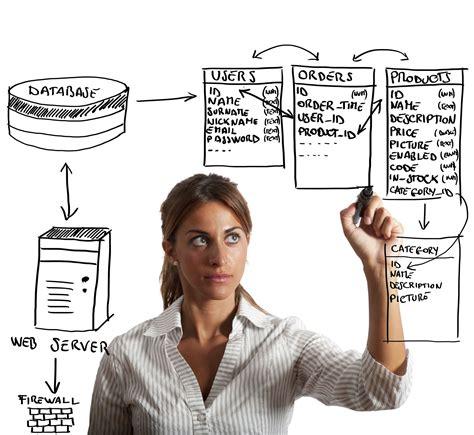 Network Administrator Resume Sample by Database Administrator Szkolenia Vcc