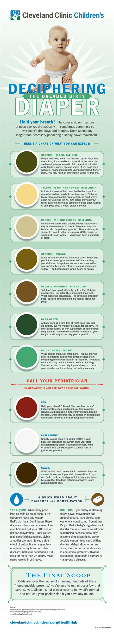 Color Of Newborn Stool by The Color Of Baby And What It Means Infographic