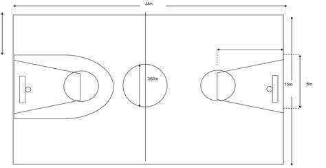 Ring Basket Besar permainan bola besar dan bola kecil my