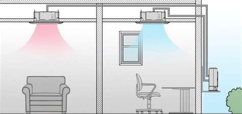 Multi Split Ac choosing a split system multi split system or ducted air