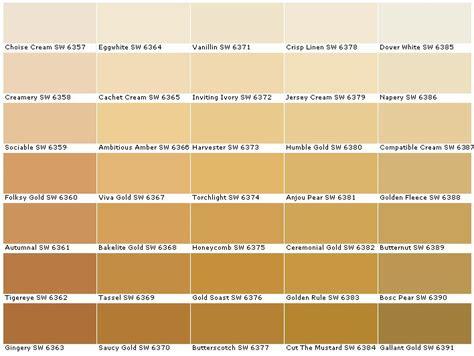 상의 paint colors에 관한 상위 15개 이미지 miss mustard seeds 페인트 색 및 밀크페인트
