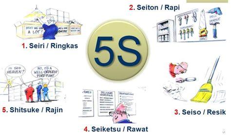 le 5r prinsip 5s dhenok