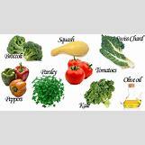 Vitamin K Foods | 955 x 503 jpeg 197kB