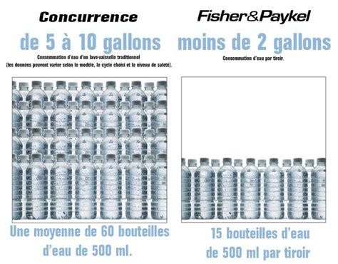 lave vaisselle fisher paykel dd24d dd24ddfx7 ag international distributeur