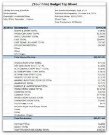 Independent Film Budget Template Film Budget Template Sample Movie Production Budgeting