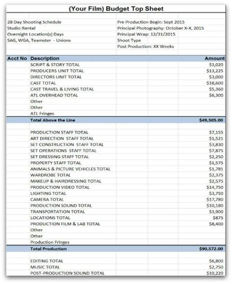 film budget template sample  production budgeting