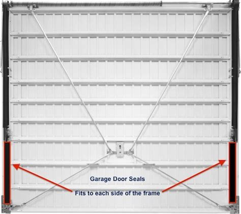 Garage Door Side Seals by Garage Door Rubber Side Seals 2 X 36inch Garage Door