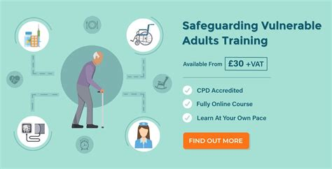 Safeguarding Adults Quiz Vulnerable Adults Test Risk Assessment Template For Vulnerable Adults