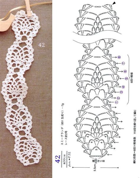 crochet pattern and diagram crochet diagram patterns free crochet and knit