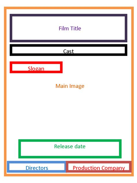 poster layout template printable design 187 movie poster design template poster
