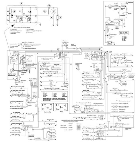jaguar e type series 2 wiring diagram wiring diagram