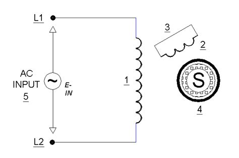 circle diagram of induction motor theory ecn electrical forums